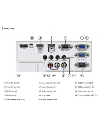 casio Projektor ultrakrótkoogniskowy XJ-UT352W WXGA, 3500ANSI, 20000:1