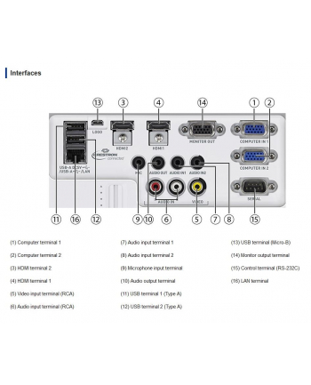 casio Projektor ultraogniskowy XJ-UT352WN, WXGA, 3500ANSI, 20000:1