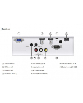 casio Projektor XJ-S400U WUXGA, 4000ANSI, 20000:1