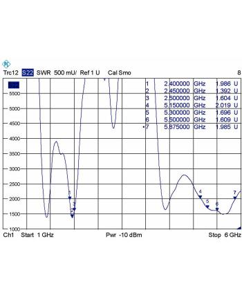 Antena Delock WLAN 4-7 dBi RP-SMA 802.11 ac/a/h/b/g/n
