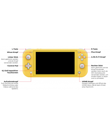 Nintendo SwitchLite, game console (yellow)