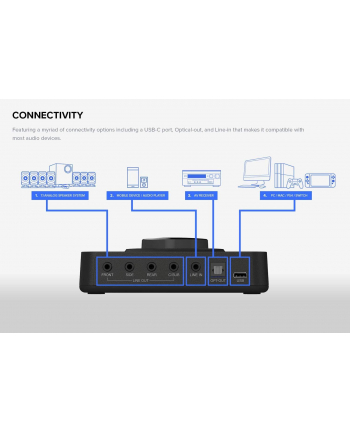 creative labs Karta dźwiękowa Sound Blaster X3 zewnętrzna