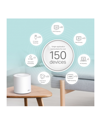 tp-link System WiFi AX3000 Deco X60(3-pack)