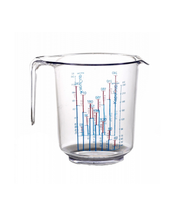 Miarka temperatury wody KapuCup z programu KTO TO KUPI