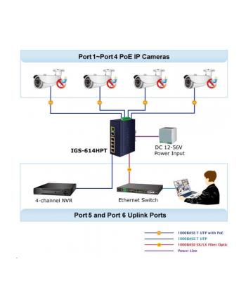 PLANET SWITCH PRZEMYSŁOWY IGS-614HPT (4X 1GB BASE-T POE  1X 1GB SFP  NIEZARZĄDZALNY)