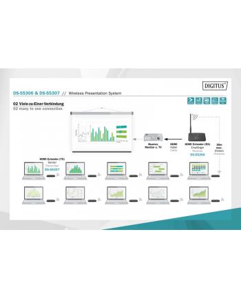 digitus Przedłużacz (Extender) Prezentacyjny HDMI bezprzewodowy 30m 1080p 60Hz FHD 5GHz HDCP 1.4 (zestaw)