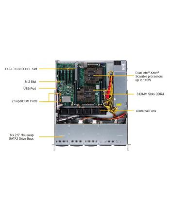 super micro computer SUPERMICRO SuperServer X11DPL-i SC113M standard chassis w/ PSU 600W