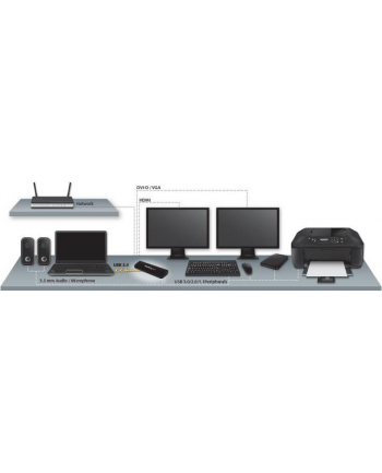 Startech Stacja/replikator USB3SDOCKHDV (USB3SDOCKHDV)