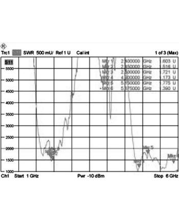 Delock Antena WLAN RP-SMA 5,5-9dBi 88991 (88991)