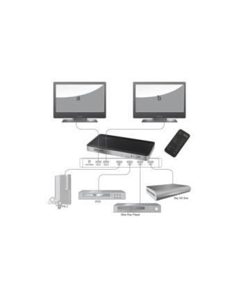 Switch HDMI video matrix 4wejścia / 2wyjścia, 1080p, HDCP, DTS-HD, LPCM