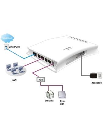 DrayTek Vigor 2110, 1xWAN, 4xLAN, VPN (2 tunele), USB,
