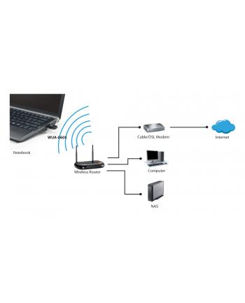 Karta sieciowa WIFI USB N300 802.11n 300Mbps