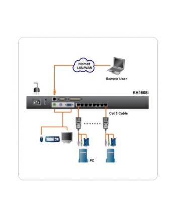 ALTUSEN KVM 8 portowy Hight Density Cat5e Over the Net