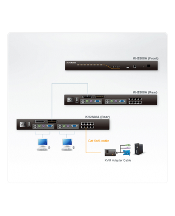 ALTUSEN KVM 2 konsole/ 8port High-Density Cat 5