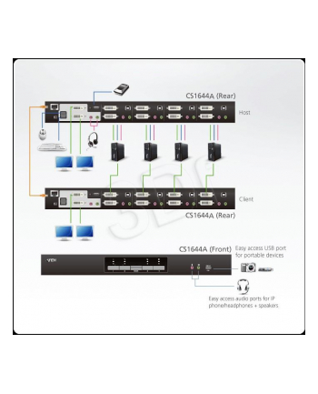 4-PORT USB2.0 DVI DUAL VIEW KVMP SWITCH. W/1.8M W/EU ADP
