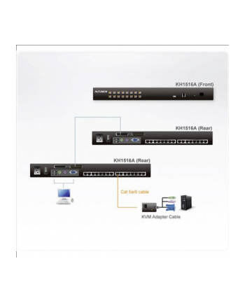 1-Console 16-Port Cat 5 High Density KVM