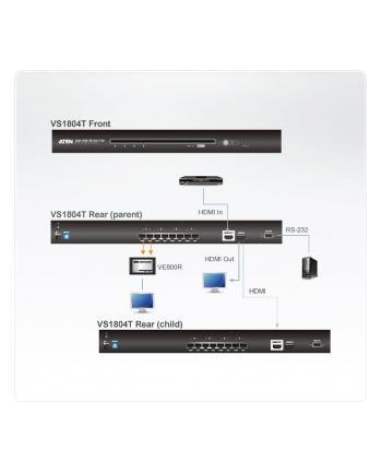 4 PORT HDMI OVER CAT5 SPLITTER