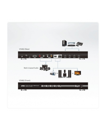 4 PORT DUAL VIEW HDMI SWITCH W/EU ADP.