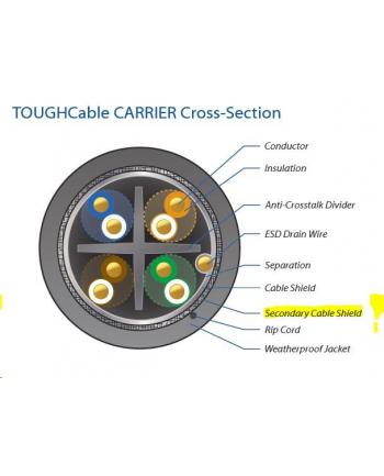Ubiquiti TCL2 Kabel cat 5e TC-Carrier