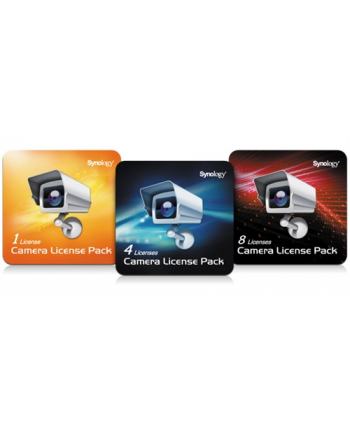 Zestaw dodatkowych licencji na 8 kamer