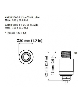 Banana Gold AXIS F1005-E SENSOR UNIT 12M KAMERA IP