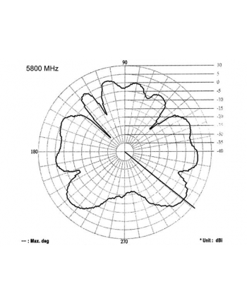 Delock WiFi Antena RP-SMA - WiFi 802.11n