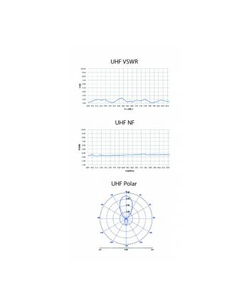 Evolveo HDO AKTYWNA ZEWNĘTRZNA ANTENA DVB-T/T2