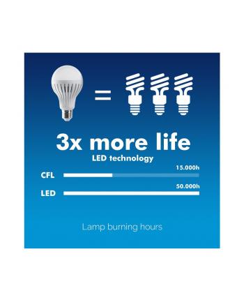 Maclean MCE176CW Żarówka LED E27 12W 230V zimna biała mikrofalowy czujnik ruchu