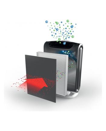 Oczyszczacz powietrza AeraMax DX95 + dodatkowy komplet filtrów GRATIS