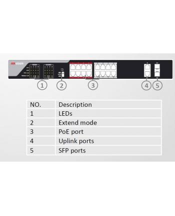 16 Port PoE Switch unmanaged 1 uplink port, PoE power 230W