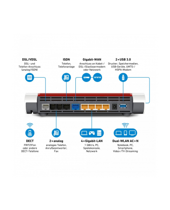 AVM Fritz! Box WLAN 7590 Dualband VDSL VOIP 20002784