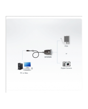 ATEN USB-RS232 D-Sub 9 konwerter