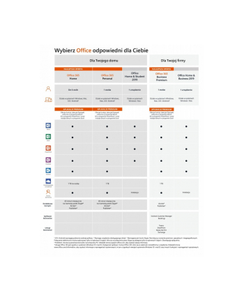microsoft Office Home&Business 2019 PL Win/Mac 32/64bit T5D-03205 (tylko dla Win10)