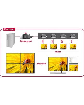 DeLOCK DP Splitter In DP - Displayport Splitter