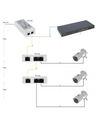 Zasilacz sieciowy DAHUA PFT1200