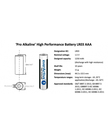 Baterie alkaliczne everActive LR034BLPA (x 4)
